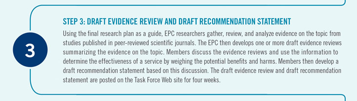 Step 3: Draft Evidence Review and Draft Recommendation Statement