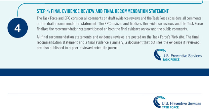 Step 4: Final Evidence Review and Final Recommendation Statement