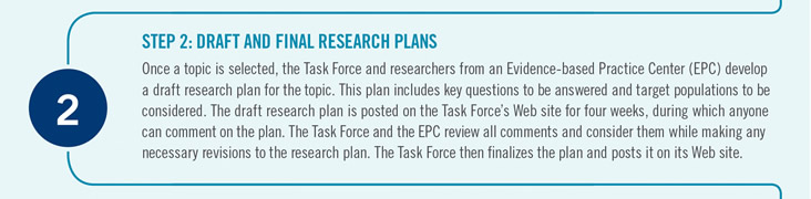 Step 2: Draft and Final Research Plans
